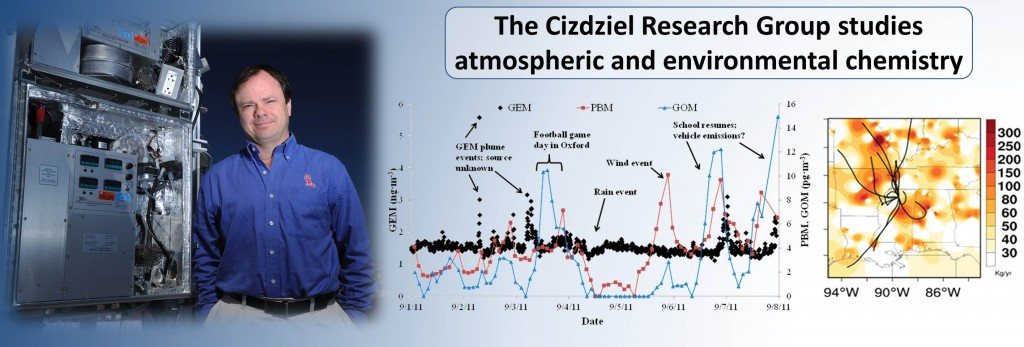 The Cizdziel Research Group studies atmospheric and environmental chemistry